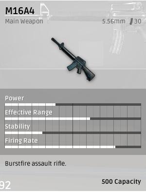 【PUBG全武器データベース】アサルトライフル(AR)の性能・ダメージ表・おすすめアタッチメント(2017/08/18更新)
