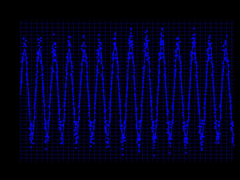 [重要] PixArt PMW3389系統センサーに対するMouseTesterでの評価を一旦取りやめます